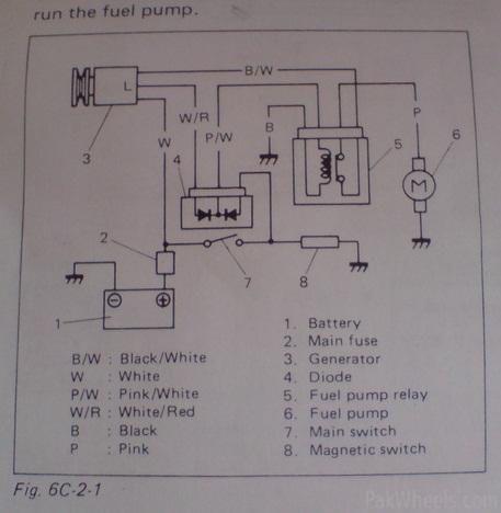 7fb8bed4f601ab28df86b44205e81bc73e7f39e0 cultus engine and body overhaul and rebuild cultus pakwheels 110 Power Cord Diagram at fashall.co