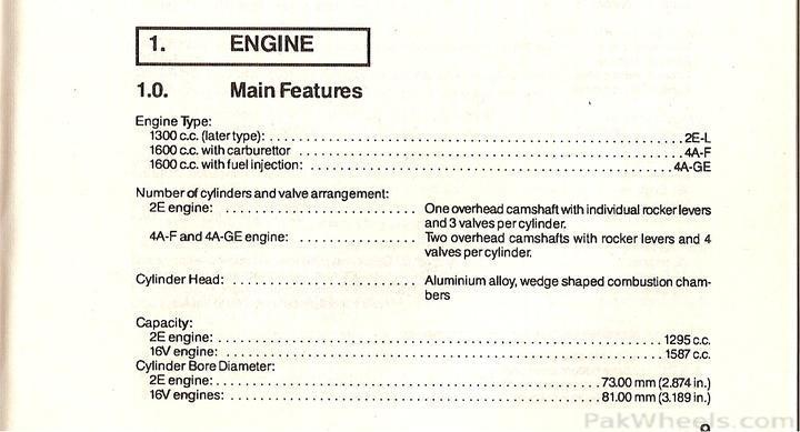 Toyota Corolla Repair Manual For Ee90 Ae92 From 1987 91 Corolla Pakwheels Forums
