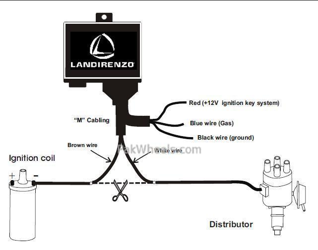 cng related problems - mechanical  electrical