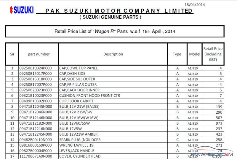 Maruti car spare parts price list india 13