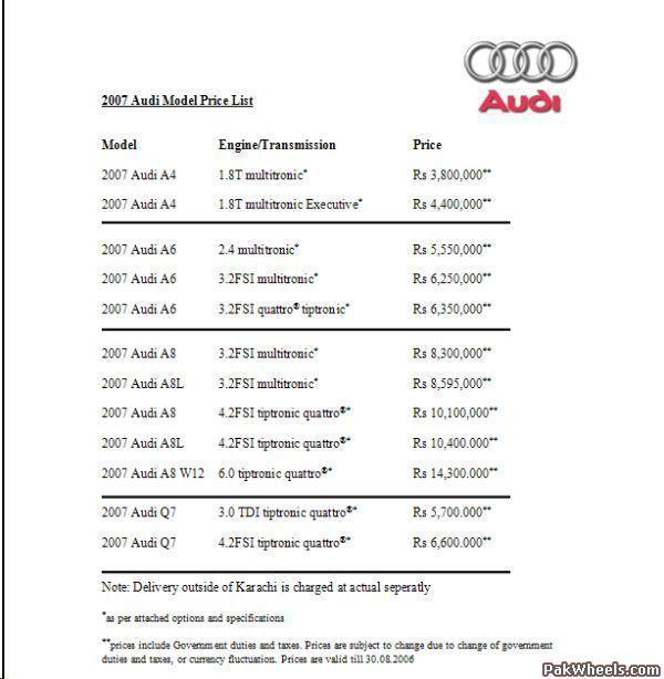 Audi Tt's For Sale In Pk