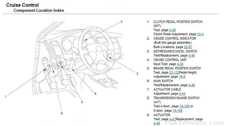 Toyota Cruise Control Wiring Diagram from fcache1.pakwheels.com