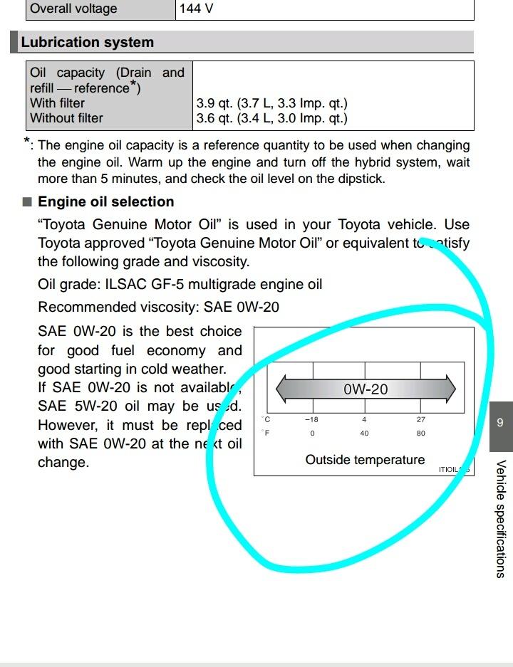 Toyota Genuine Motor Oil Equivalent Impremedia Net