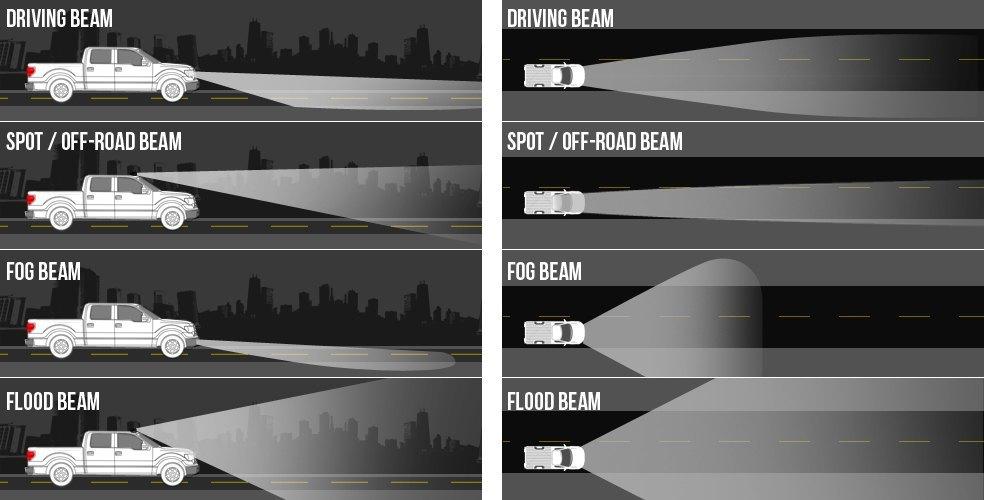 Honda City Aspire 2018 Genuine Fog Lights Blinding