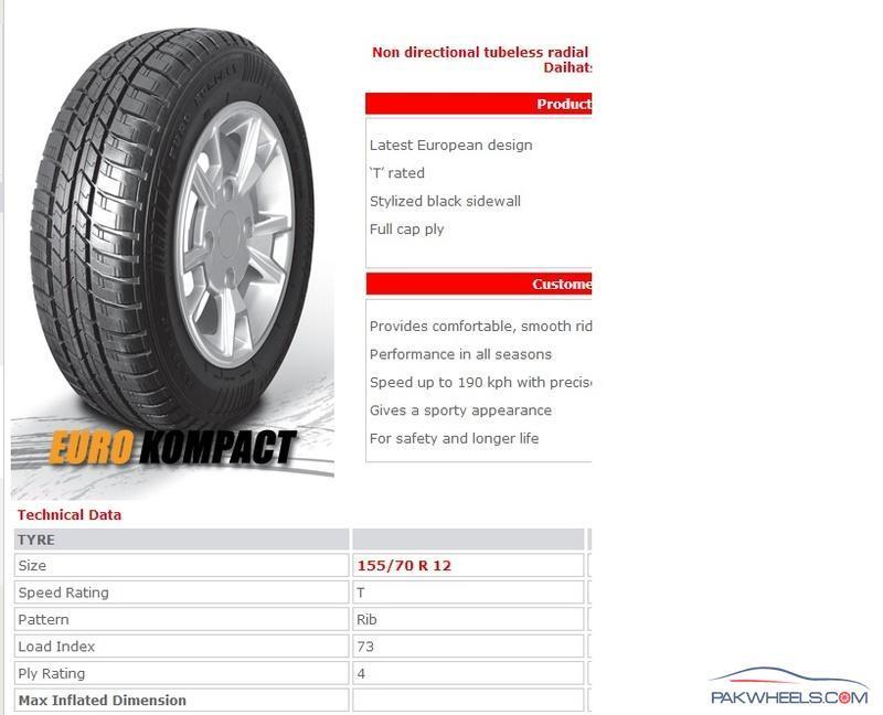 Tyres for Mehran - Mehran - PakWheels Forums