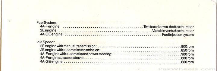 Box Diagram As Well 95 Honda Civic Wiring Diagrams Besides 1991 Honda