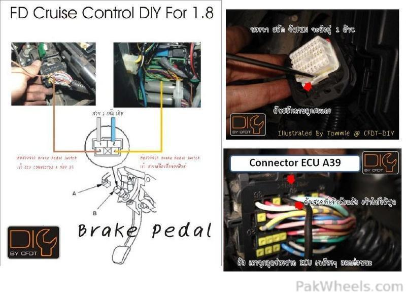 brake pedal switch! ill be posting the illustrations he received  he  has posted them in his thread in the members / member rides section