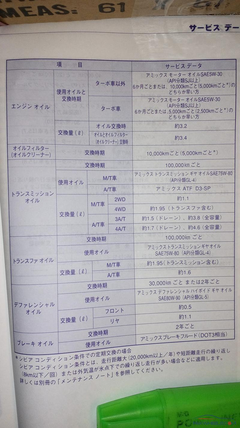Daihatsu Hijet Cargo 660 S321v S331v Fan Club Experience Sharing Engine Diagram It Is In Japanese Of Course But You Can Find Out The Numbers Oil Amount Transmission