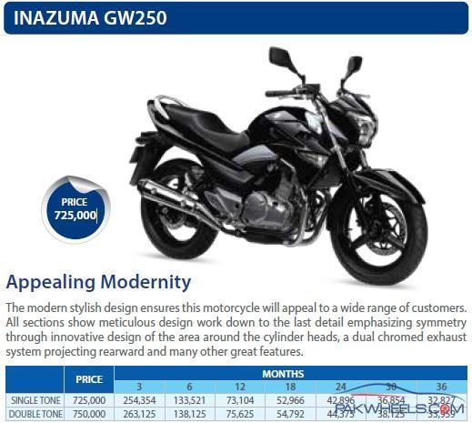 Suzuki Inazuma On Installments