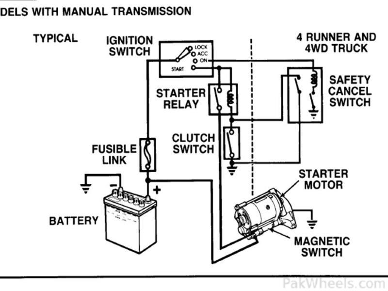 starter solenoid - mechanical  electrical
