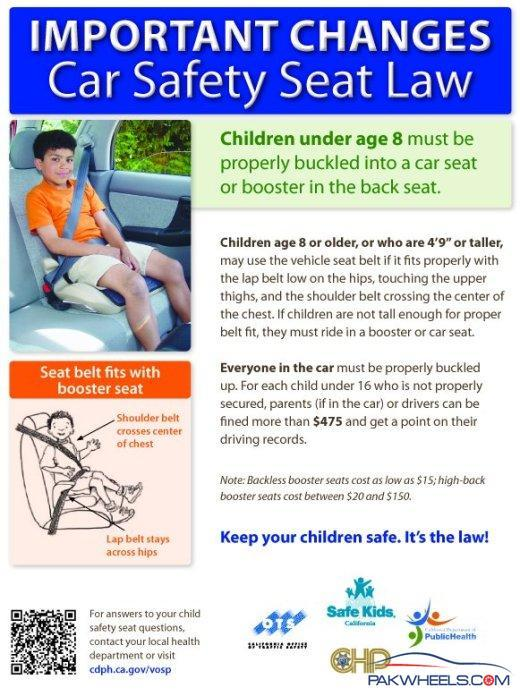 Child Passenger Safety! Don't You Think Its Important