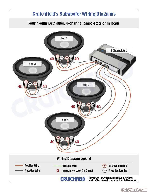 4 ohm speaker wiring diagram subwoofer wiring diagrams big 3 upgrade - in-car ...
