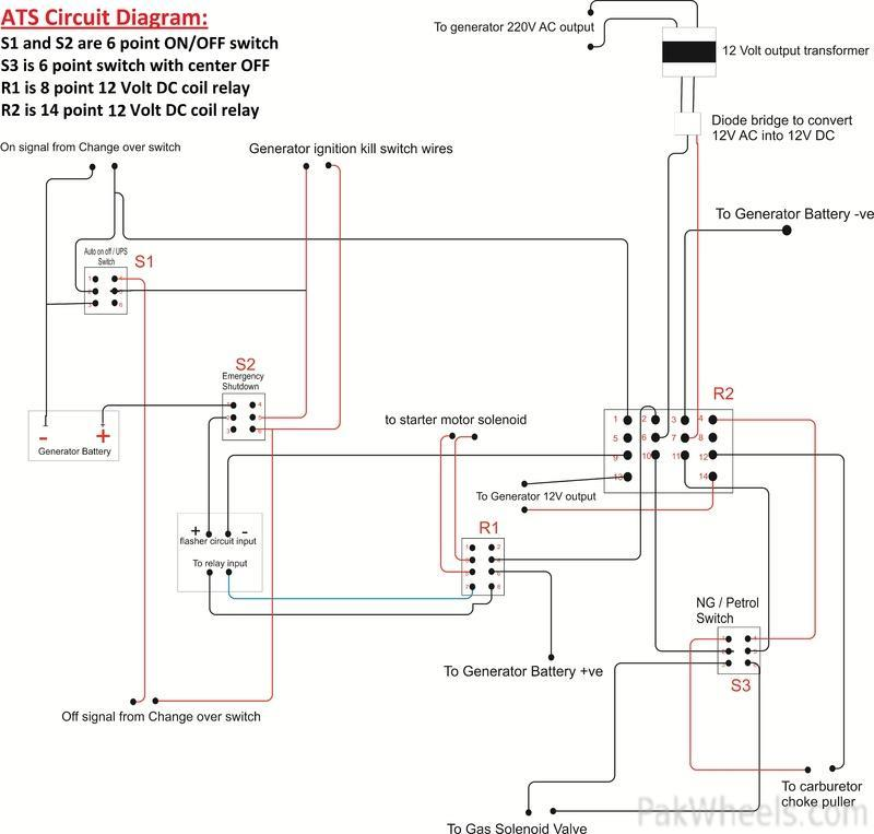ats panel for generator wiring diagram pdf ats ats panel circuit diagram ats image wiring diagram on ats panel for generator wiring