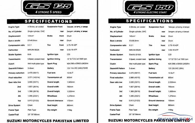 suzuki gs 150 manual various owner manual guide u2022 rh justk co suzuki gs 150 workshop manual suzuki gs 150 parts manual