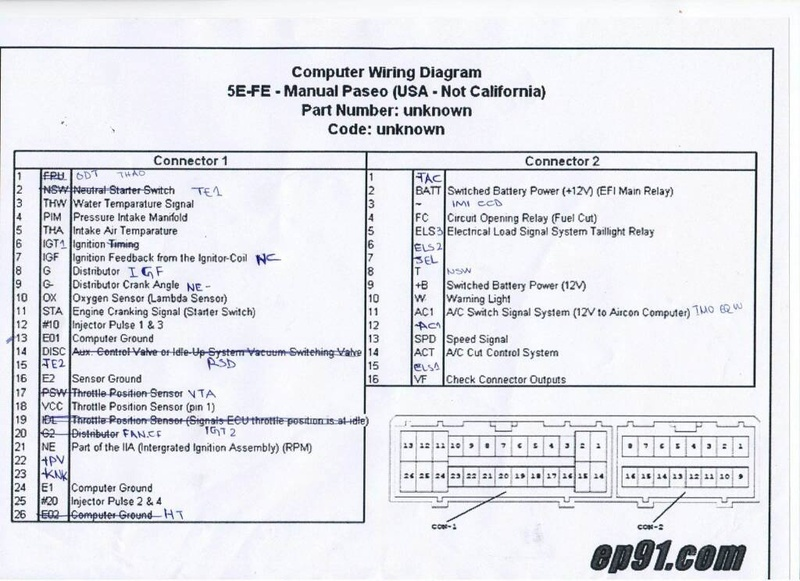 engine suggestion and requirement  electrical