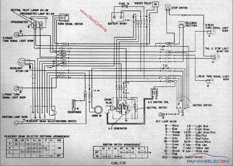 Super Power CD70 bike wiring diagram - General Motorcycle ... on