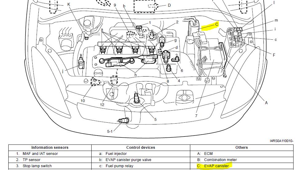 Suzuki Wagon R Engine Diagram Wiring Diagram Cow Screw Cow Screw Bowlingronta It