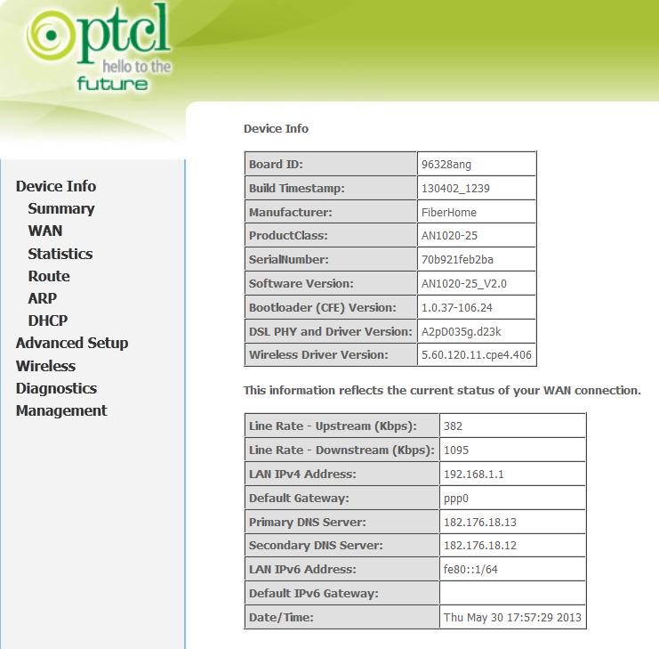 Internet in Pakistan, PTCL behaviour, PTCL Complaints