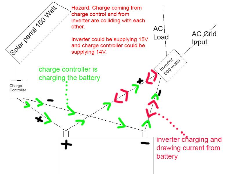 basic small solar setup technology pakwheels forums rh pakwheels com