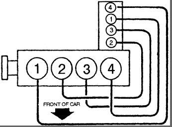 Hyundai Santro Firing Order Please Help Other Car Automakers