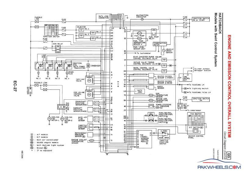 wiring diagram qg18 wiring image wiring diagram engine swap in nissan sunny 1991 b13 nissan datsun pakwheels on wiring diagram qg18