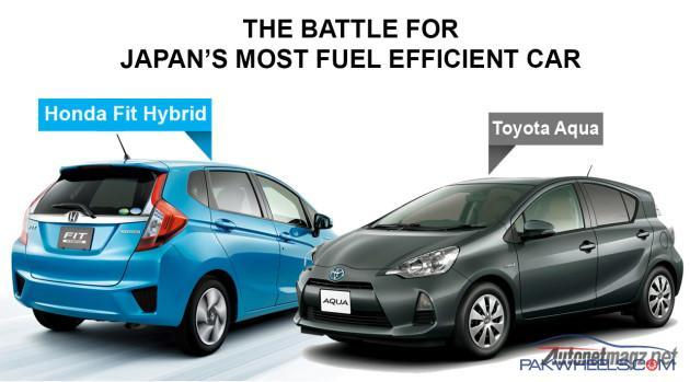 Best Affordable Hybrid Car In Stan