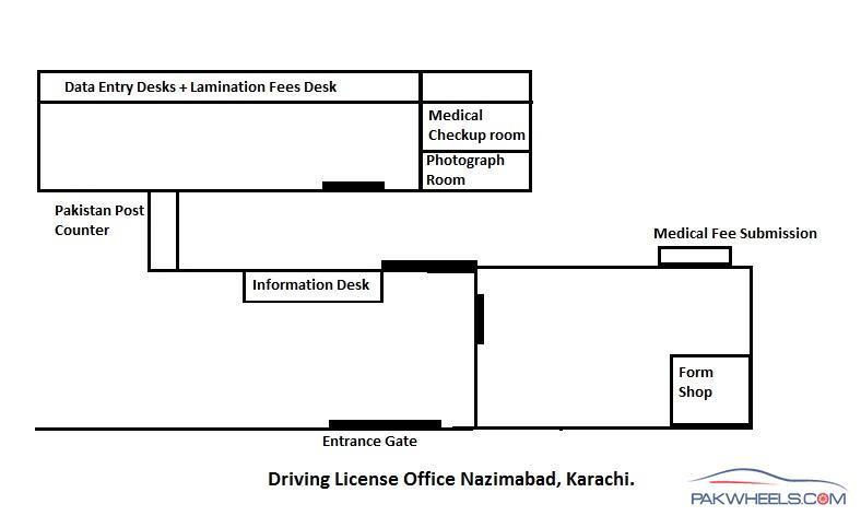 Procedure For Learning License  Driving License Office Nazimabad