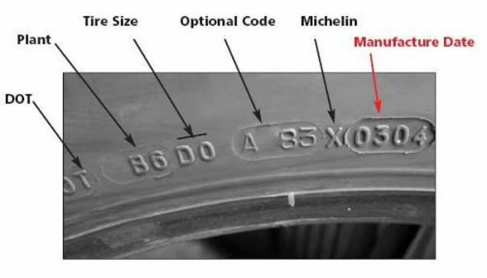 How To Tell What Production Number Your Car Is