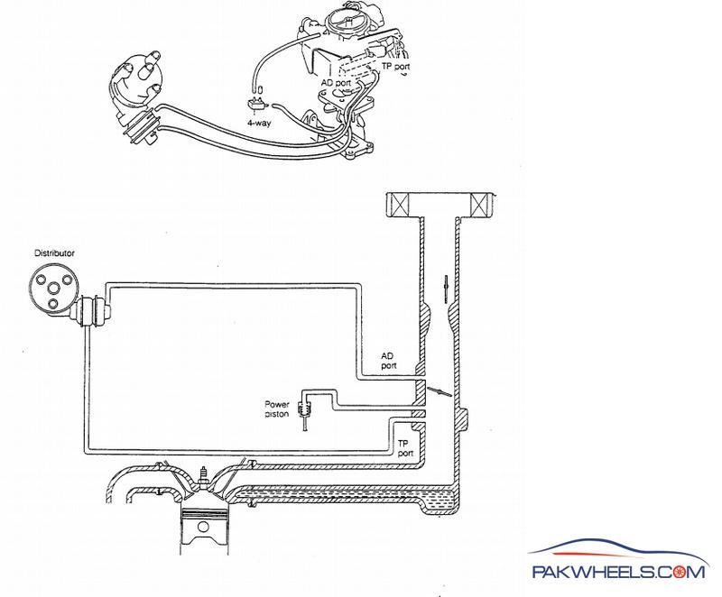 help regarding cb23 carboretor charade pakwheels forums rh pakwheels com daihatsu cuore vacuum diagram daihatsu charade vacuum hose diagram