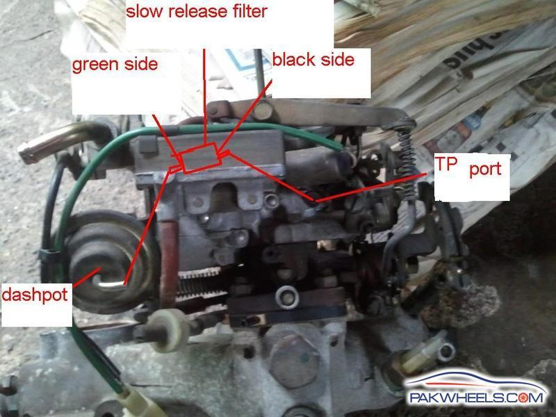 below picture and lower port 'main' is directly connected to the ad  port of back of carb with direct pipe  sorry for rough diagrams make them  in hurry
