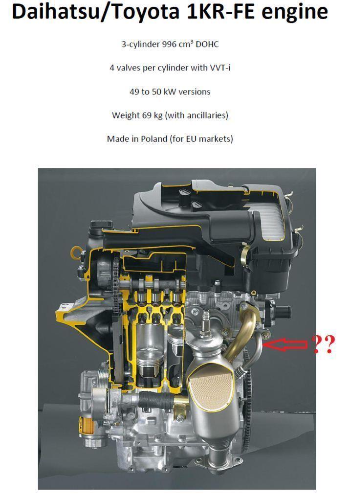 Toyota Passo Engine Rebuild - Passo - PakWheels Forums